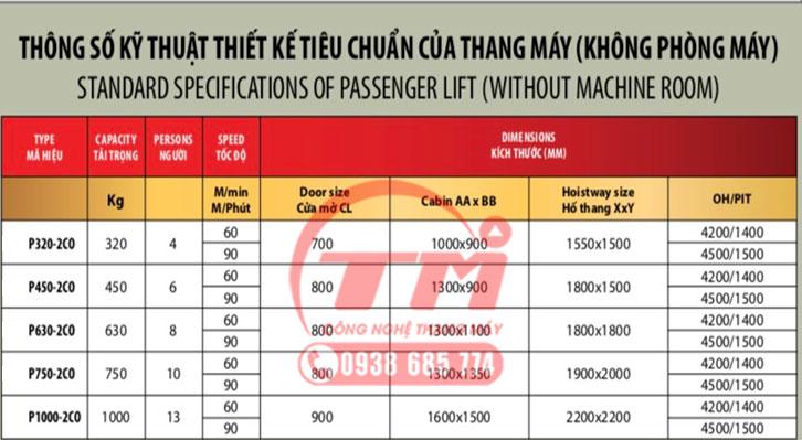 Thông số kỹ thuật thang máy không phòng máy