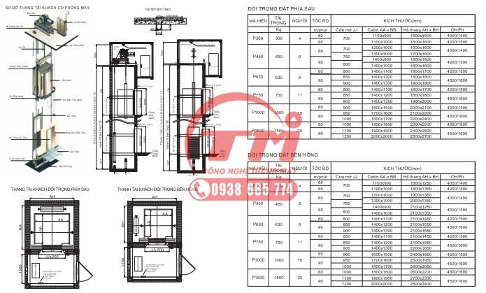 Bản vẽ thiết kế thang máy gia đình tải trọng 350kg