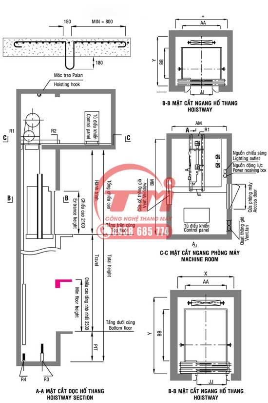 Thiết kế hố thang máy