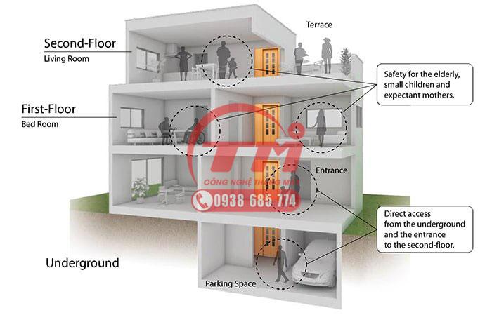 thiết kế nhà 4 tầng lắp đặt thang máy